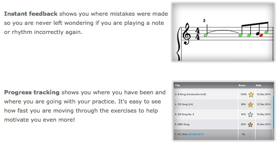 Piano Training and Sight Reading